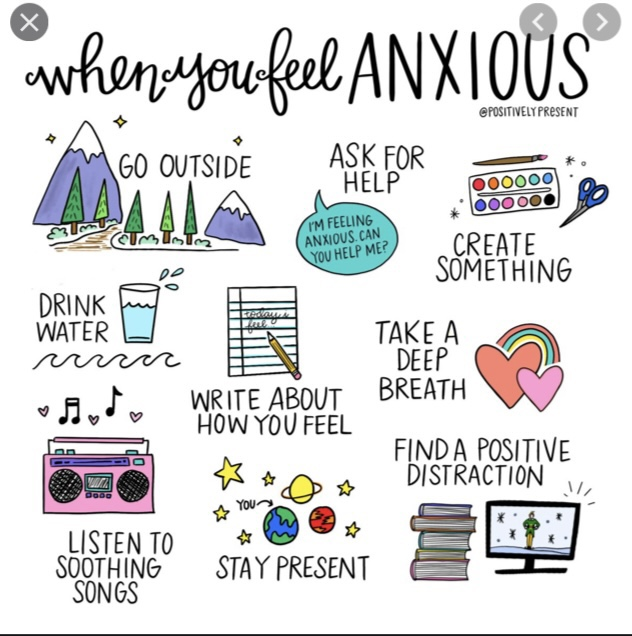 the image is a picture of things to do when you are anxious.